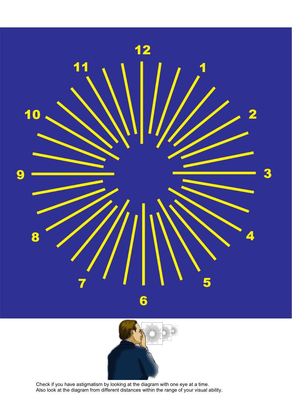 Színtévesztést vizsgáló tesztek Látásélesség-teszt diagram