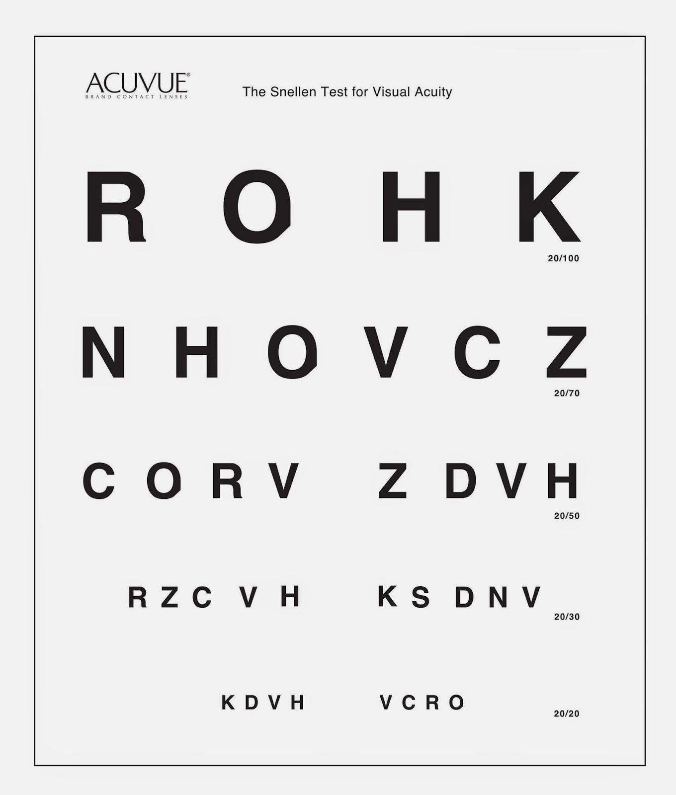 látássérült myopia igen
