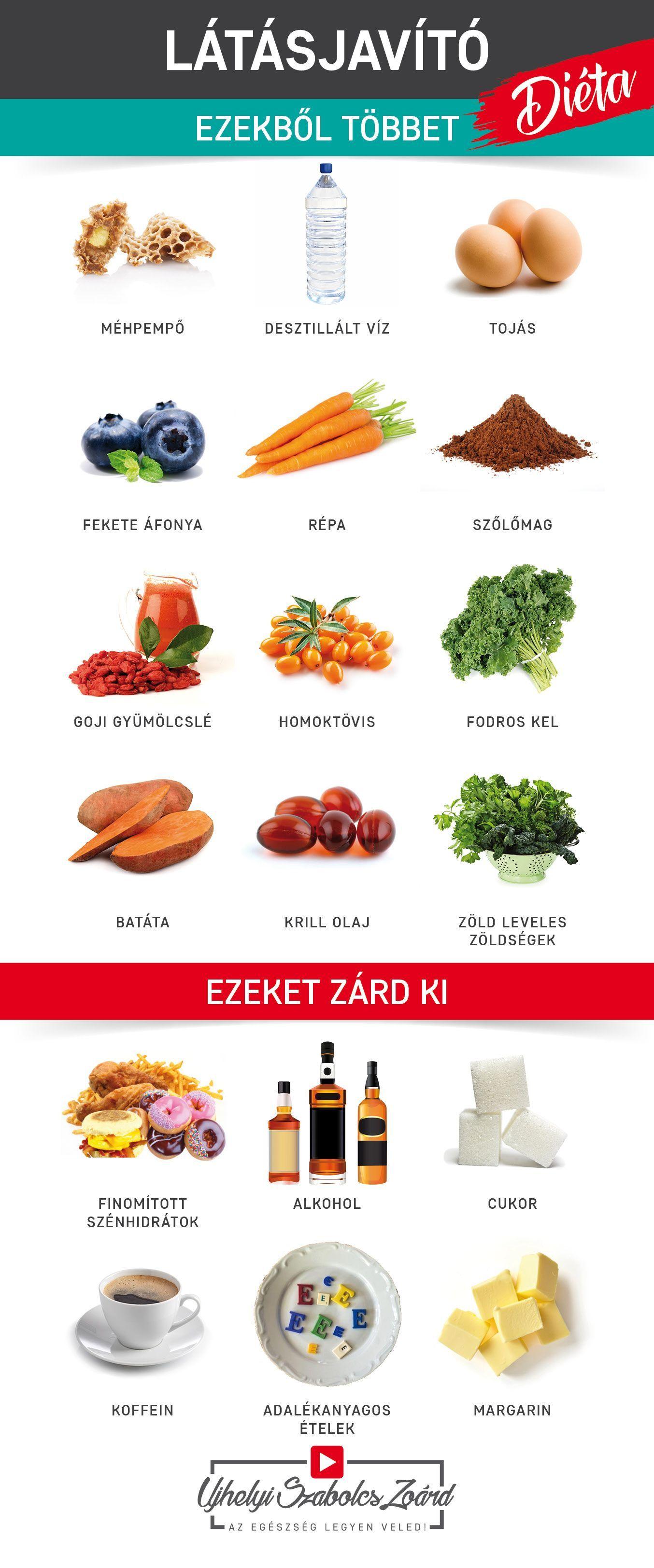 receptek a látás kezelésére