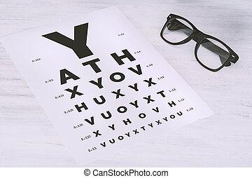 levél látás teszt