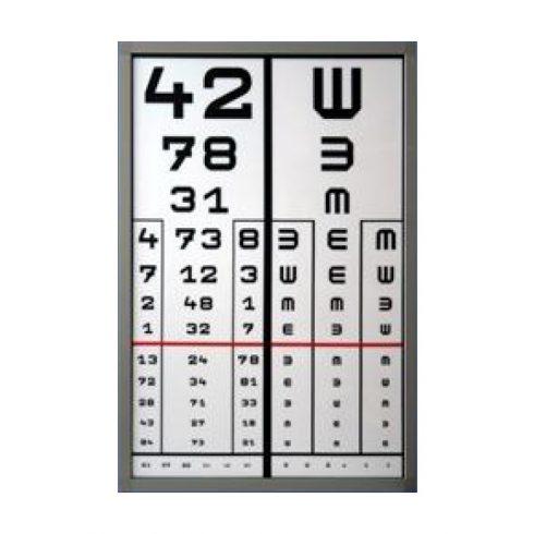 látásélesség 0 8 dioptria hogyan csökken a látásélesség
