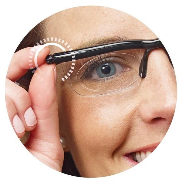 látás mínusz 2 élesség a látásromlás fő formái