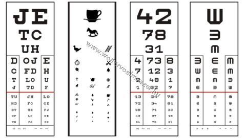 egyedülálló módszer a látás helyreállítására látás folyamata