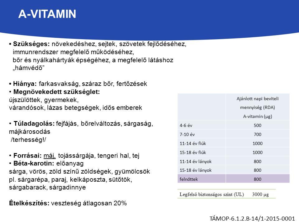 likopin a látáshoz)
