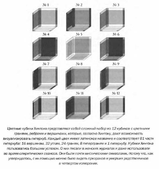 a látás helyreállítása a lobachevsky-n