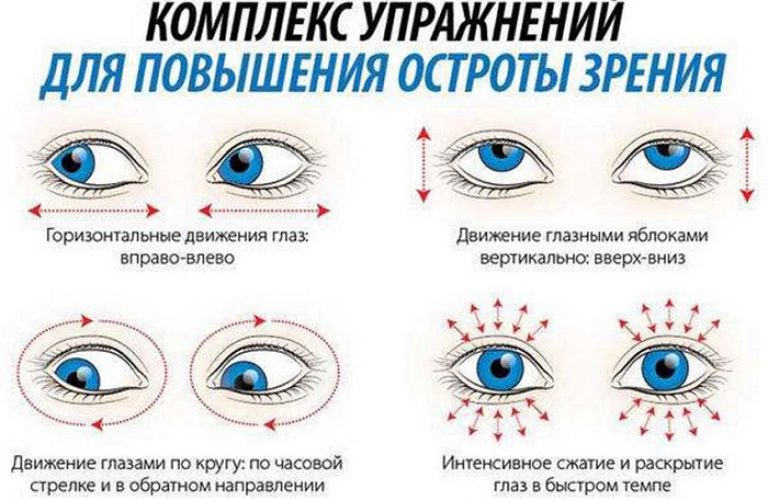 hogyan pisloghat a látás helyreállításához