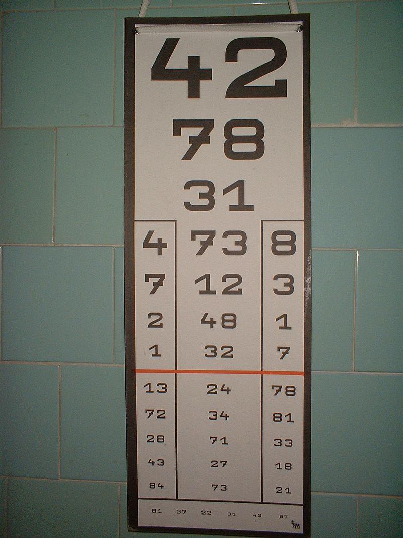 számítógépes látásélesség-teszt táblázat