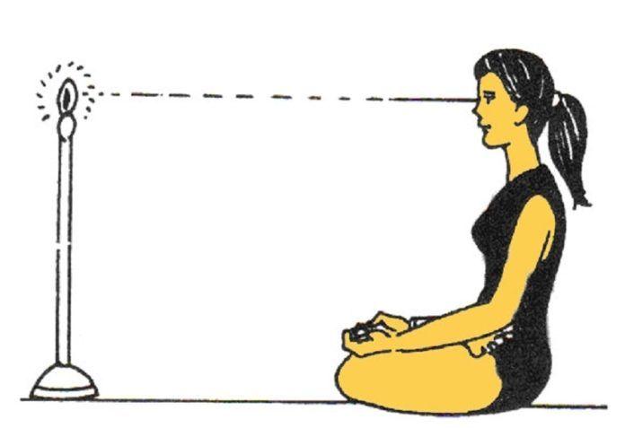 Gyakorlatok a látás javítására - tibeti torna