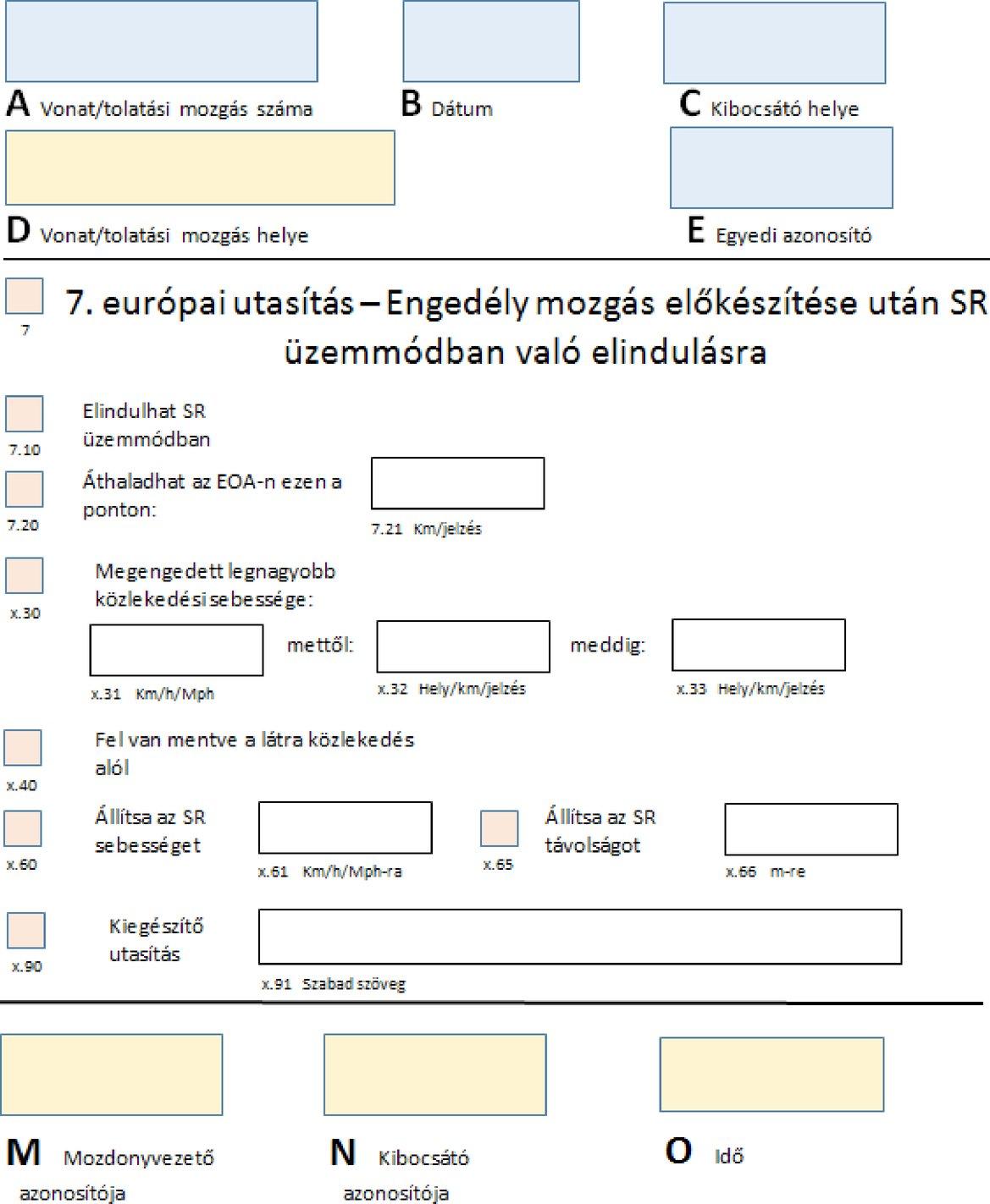 táblázat a látás szorzására)