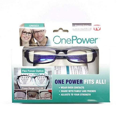 szemüveg rövidlátásos és asztigmatikus vezetők számára