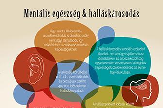 halláskárosodás és látásromlás