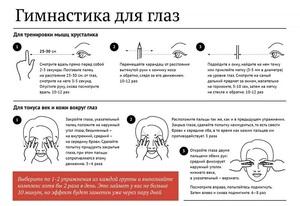 hogyan lehet visszaállítani a bates látását