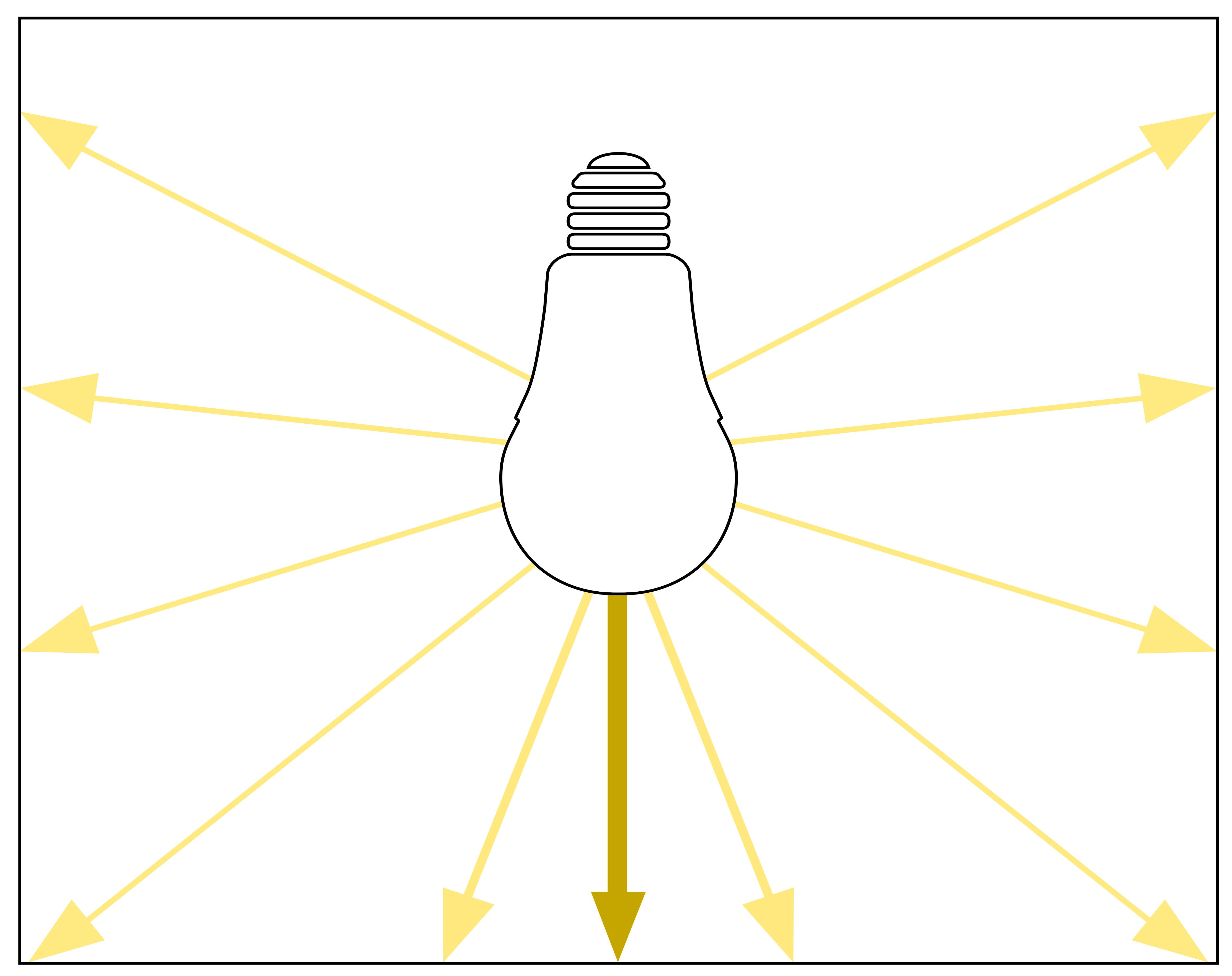 milyen fényerő a legjobb a látáshoz