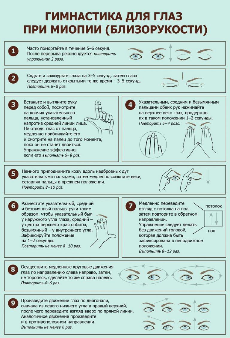 Hogyan lehet javítani a jobb szem látását