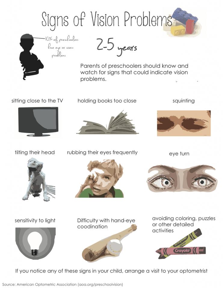 Látás helyreállítási szimulátor Hogyan lehet kezelni a látást számítógépről