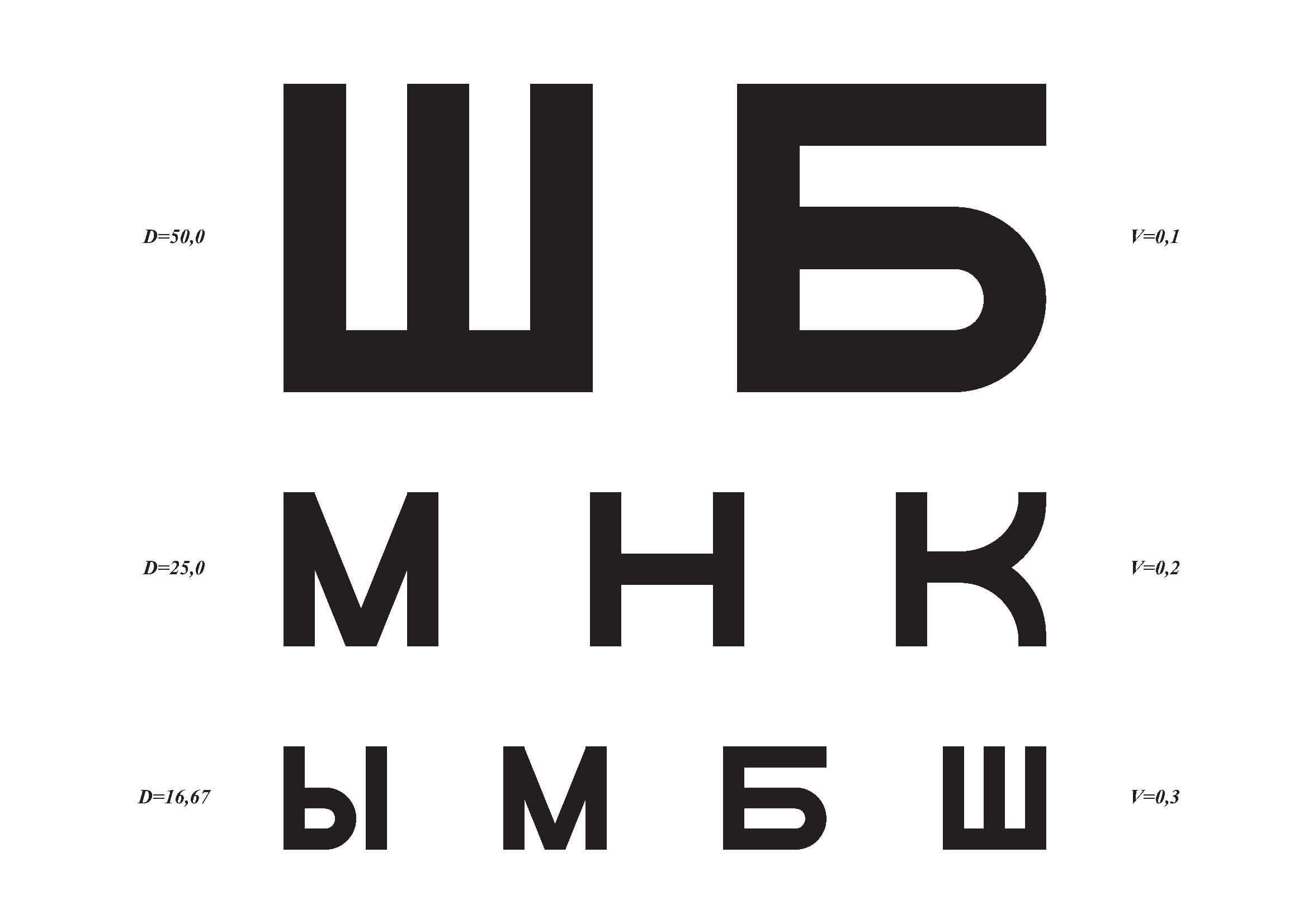 betűkkel ellátott táblázatok a látásvizsgálathoz)