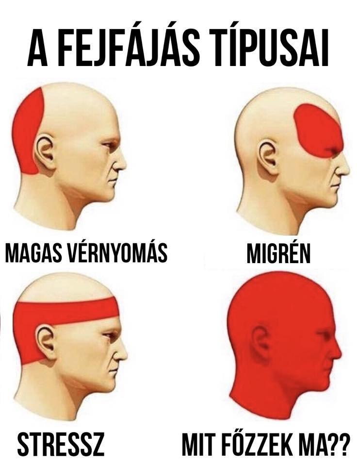 a fejfájás elvész)