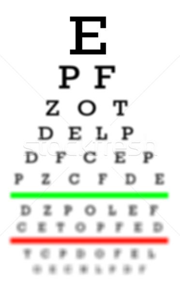 levél látási teszt)