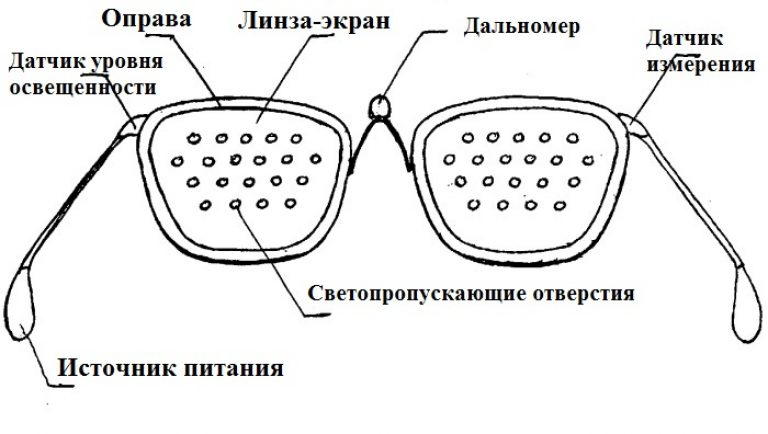 segítsen a látás javításában