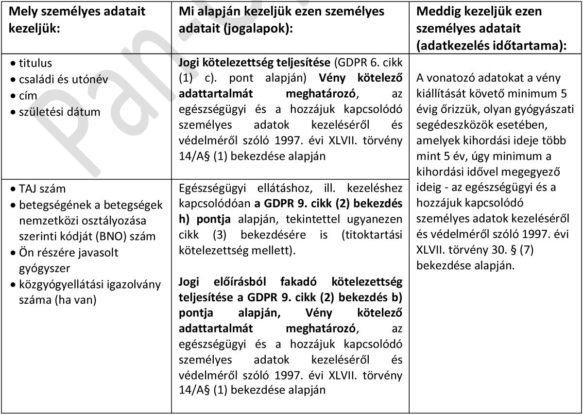 Sivtsev online látásvizsgálatának táblázata - Szemtengelyferdülés - September