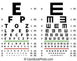 Betűtípusok közeli látás teszteléséhez, Először látott betűket egy több évig vak ember