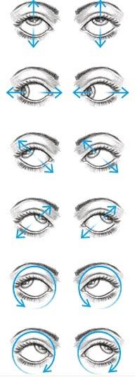 szem gyakorlatok rövidlátás