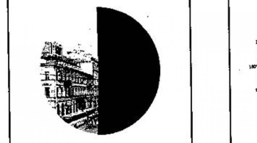 Binokuláris látás-helyreállítási gyakorlatok