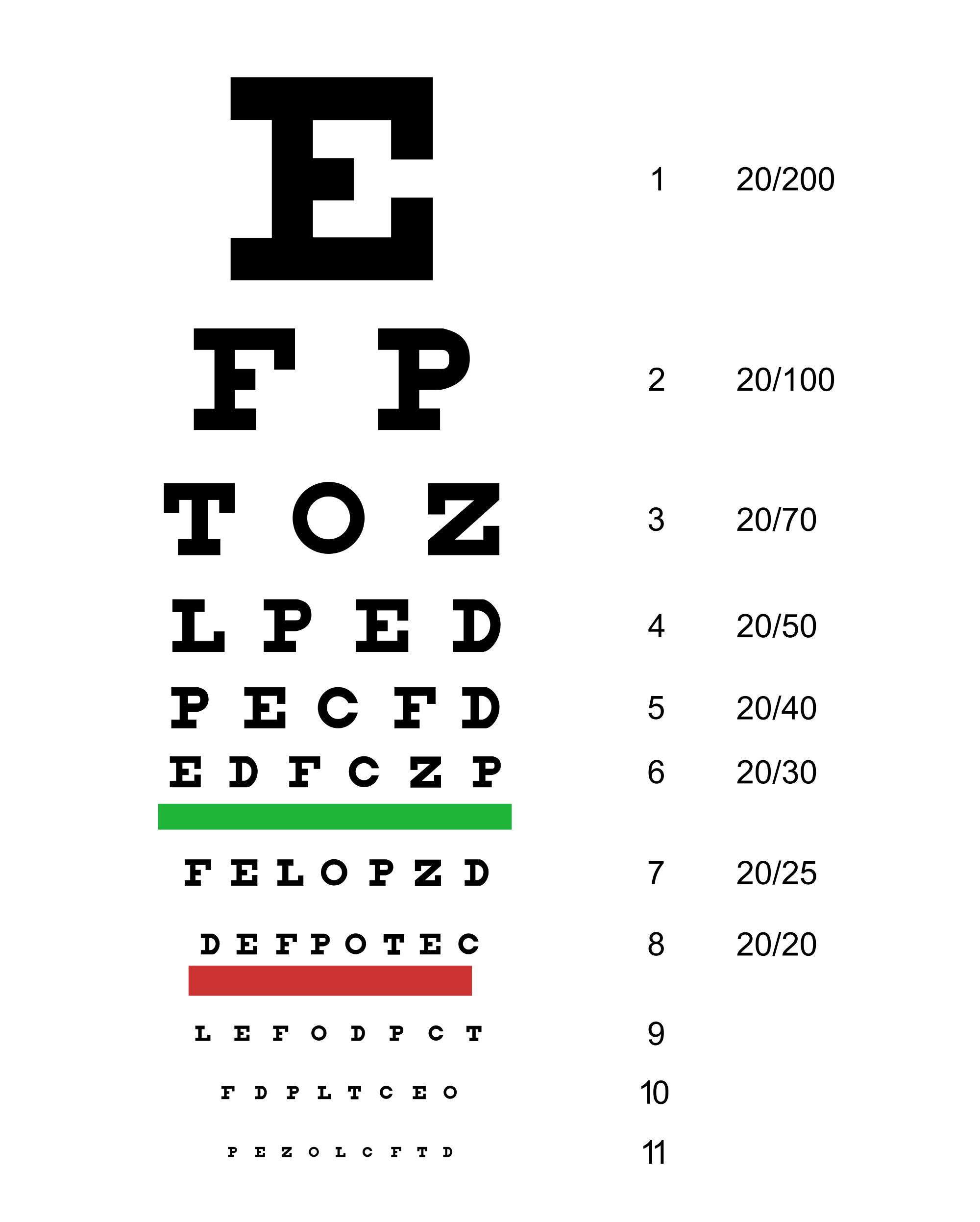 látásélesség-teszt táblázat w