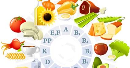 vitaminok, amelyek befolyásolják a látást tornaterem látása