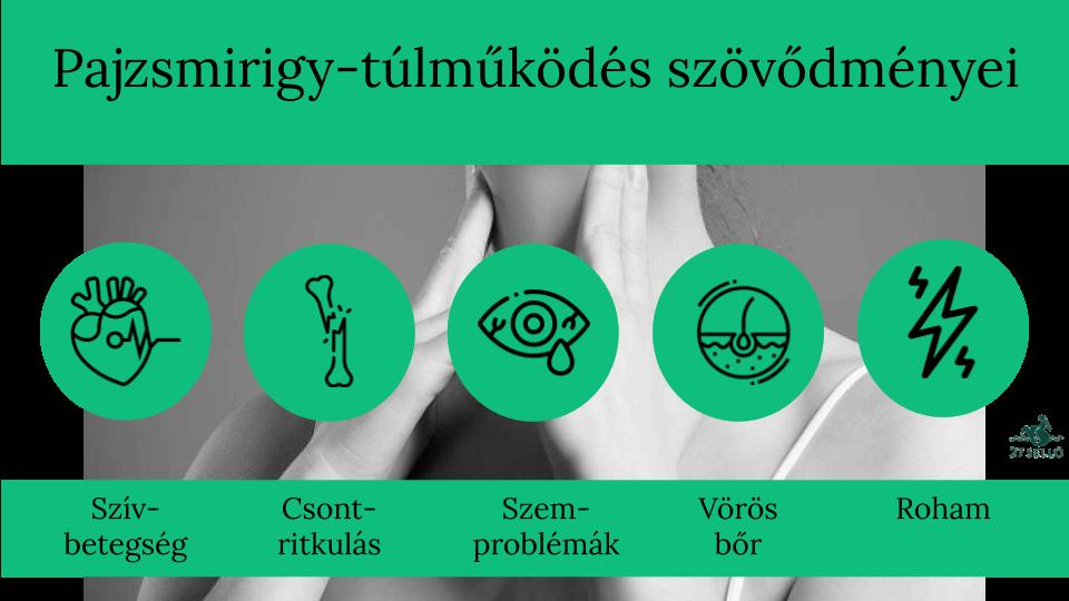pajzsmirigy-gyulladás és látás)