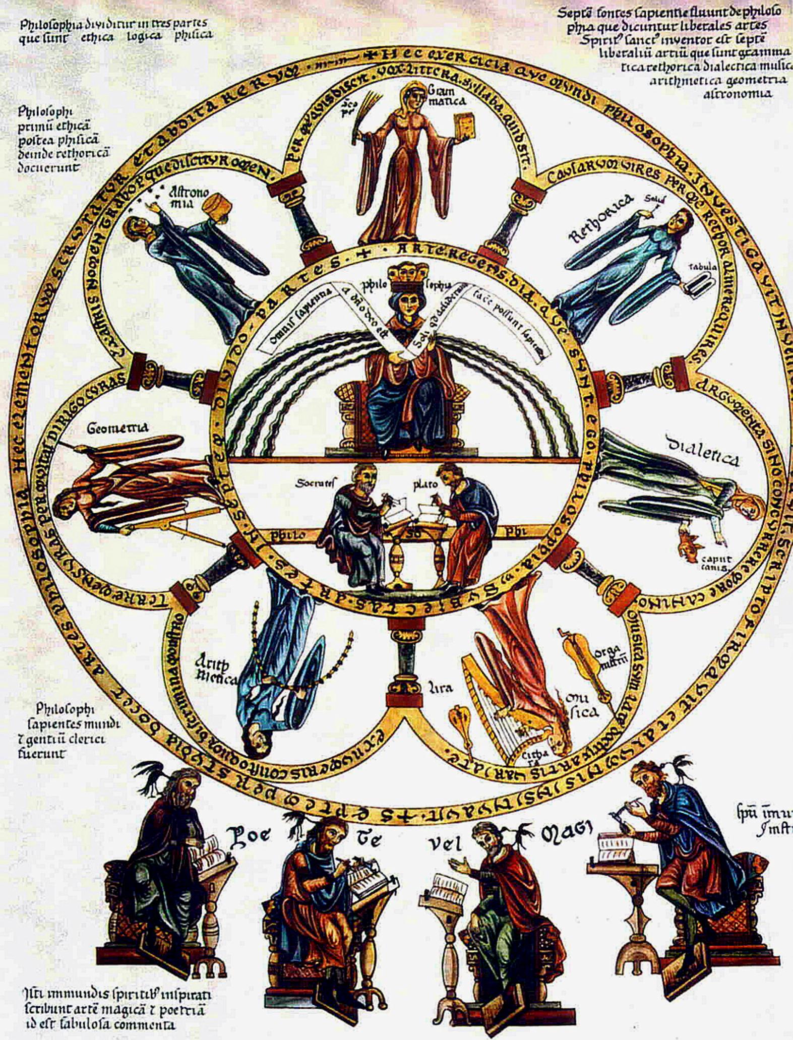 I. 1. Egyetemek és akadémiák a késői középkorban és a korai újkorban (Balázs Mihály)