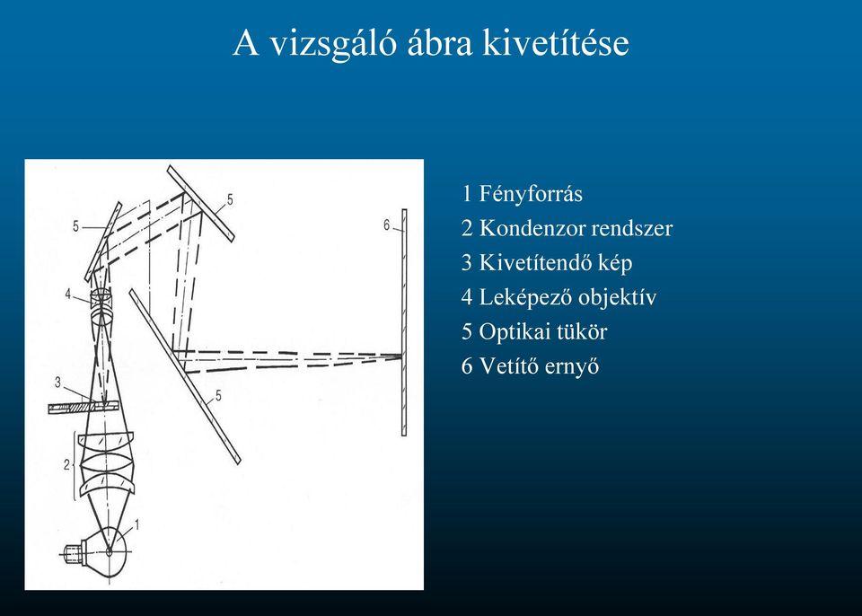 szemészeti tonométer működési elve
