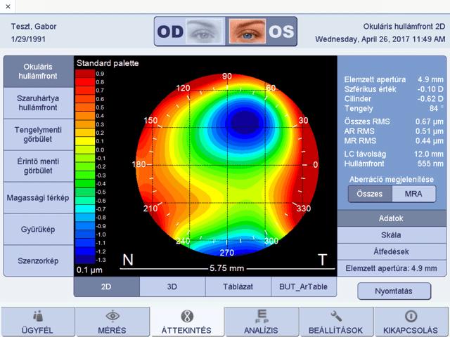 Golovin táblázat a látás online ellenőrzésére a számítógépen