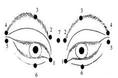 a szem látása