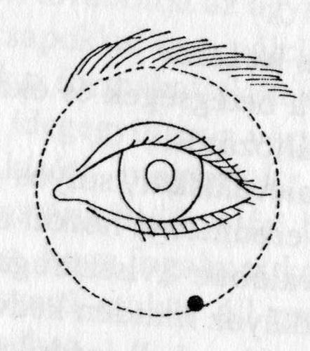 látás rövidlátás gyakorlása)
