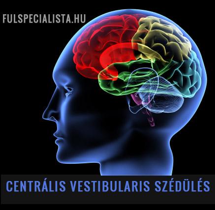 hogy a középfülgyulladás hogyan befolyásolja a látást)