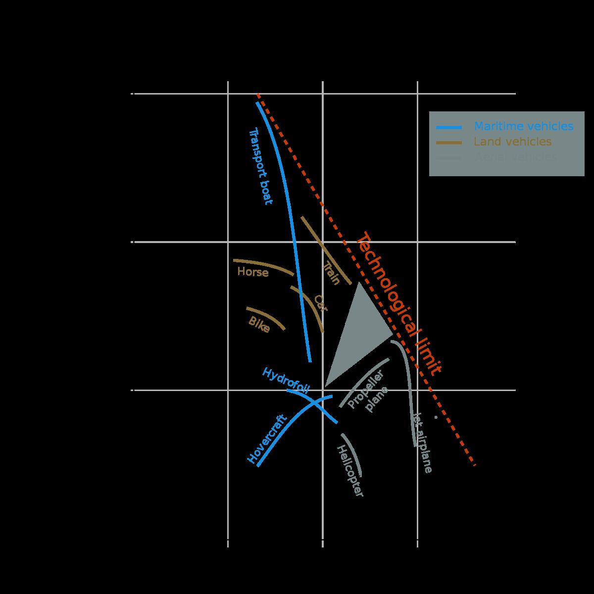 okof táblázat a látásélességért