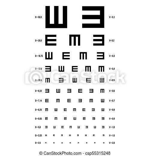 levél látás teszt)