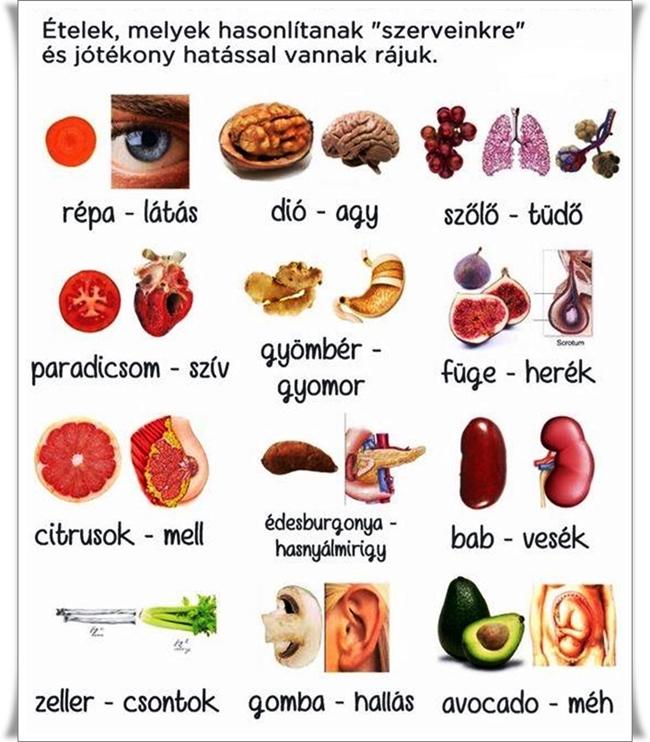 milyen étel káros a látásra