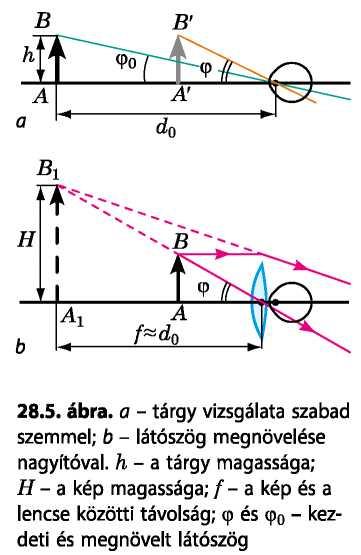 a szaruhártya látáskárosodása)