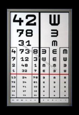 látásélesség 0 3
