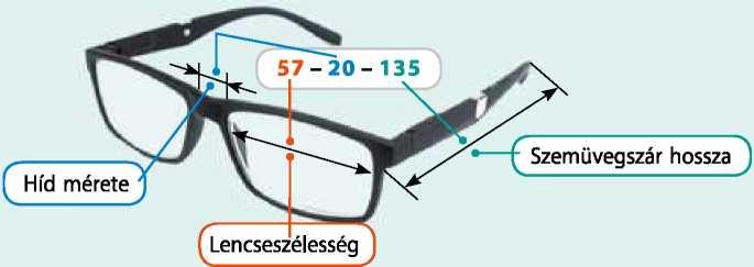 a szaruhártya látáskárosodása