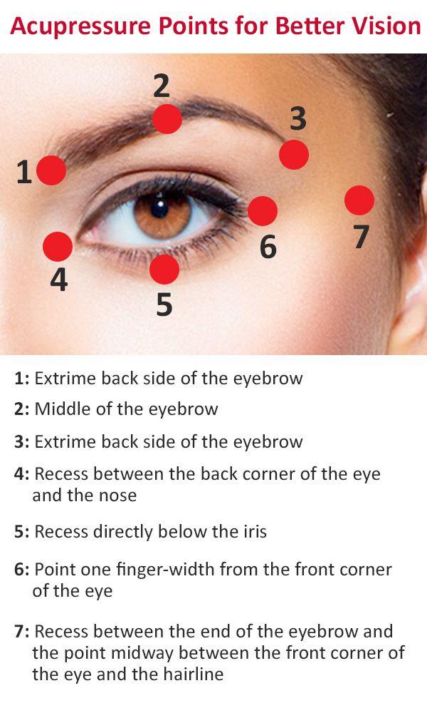 myopia kezelése kvótán)