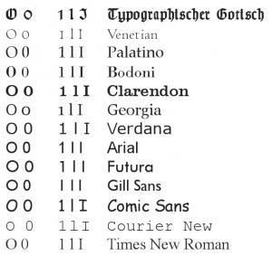 betűk táblázata a látáshoz)
