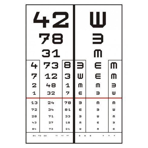 A látásélesség meghatározása