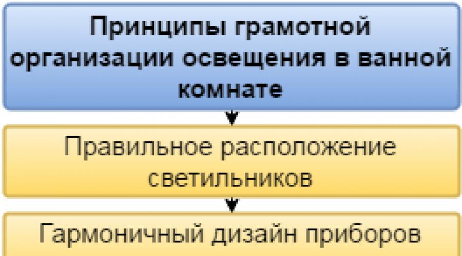 a látás megvilágítási normái)