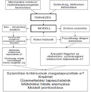 látás helyreállítása Beitz módszer szerint)