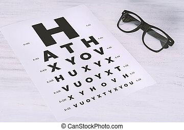 levél látási teszt