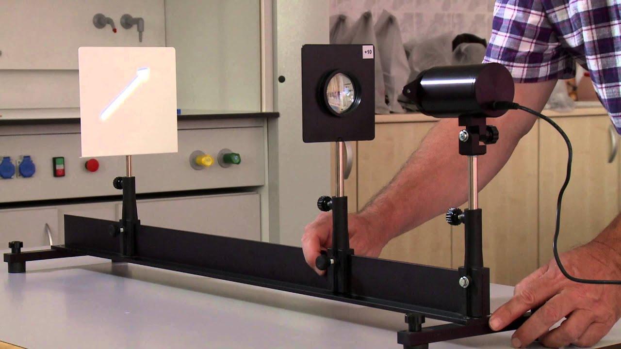 hogyan lehetne javítani a látási módszereket