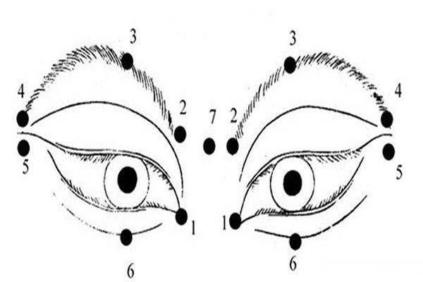 akupunktúrás kezelés a látáshoz)